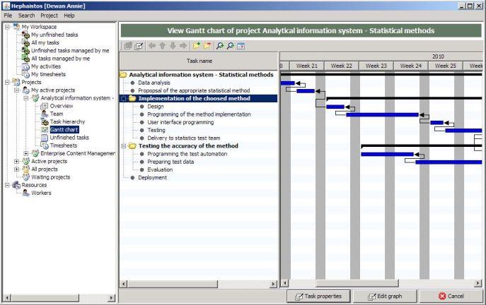 Click to view Hephaistos 2010.1 screenshot